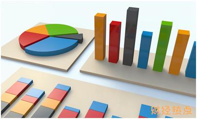 捷信贷款管理费是什么? 财经问答 第1张