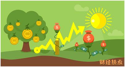 招行信用卡商场分期付款的手续费怎么收取? 财经问答 第1张