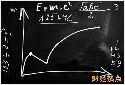兴业中国低碳银联人民币信用卡分期费率是多少? 财经问答 第3张