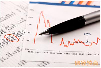 如何进行中信银行信用卡还款? 财经问答 第3张