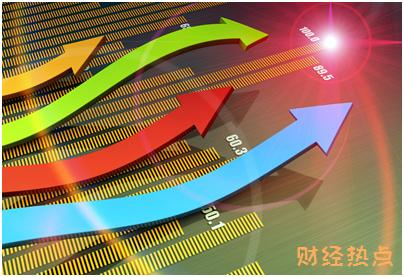 上海银行淘宝联名信用卡积分规则是怎样的? 财经问答 第1张
