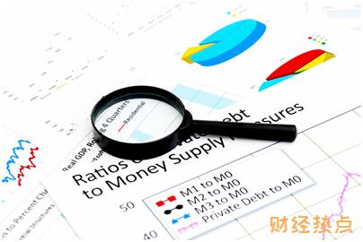 汇丰银行信用卡账单分期手续费是多少? 财经问答 第3张