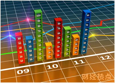 交行白麒麟卡的额度最高是多少? 财经问答 第2张