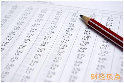 中信Q享联名卡申请条件是什么? 财经问答 第3张