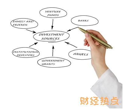 在网筹金融当中如何修改或重置交易密码? 财经问答 第1张