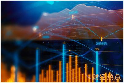 杭州银行信用卡灵活分期收费标准是怎么计算的? 财经问答 第1张