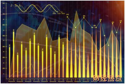上海银行VISA全球支付信用卡失卡保障时间是多久? 财经问答 第2张