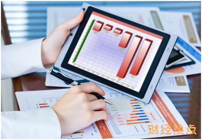 中信银行信用卡客服热线是多少,怎么收费? 财经问答 第3张