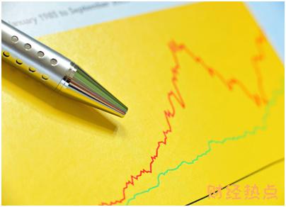 中信银行淘气卡最低还款比例是多少? 财经问答 第3张