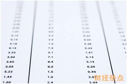 上海银行标准卡积分有效期是多久? 财经问答 第1张