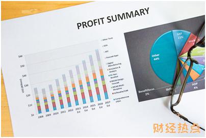 杭州银行信用卡汽车分期的贷款金额有多少钱? 财经问答 第2张