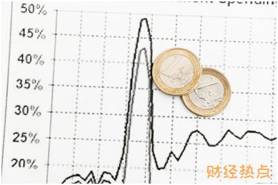 上海银行柯南独照信用卡积分规则是怎样的? 财经问答 第3张