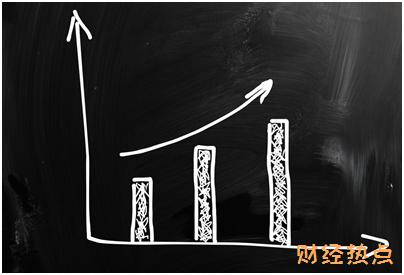 杭州银行信用卡邮购分期收费标准是怎么计算的? 财经问答 第3张