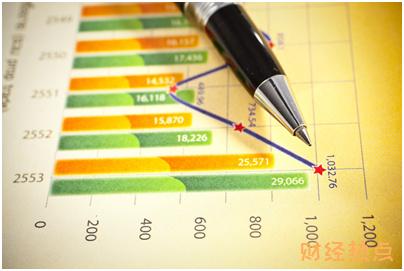 支付宝收钱码申请信用卡收钱审核要多久? 财经问答 第3张