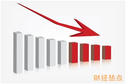 平安智能星年金保险万能型身故保险金的保额是多少? 财经问答 第1张